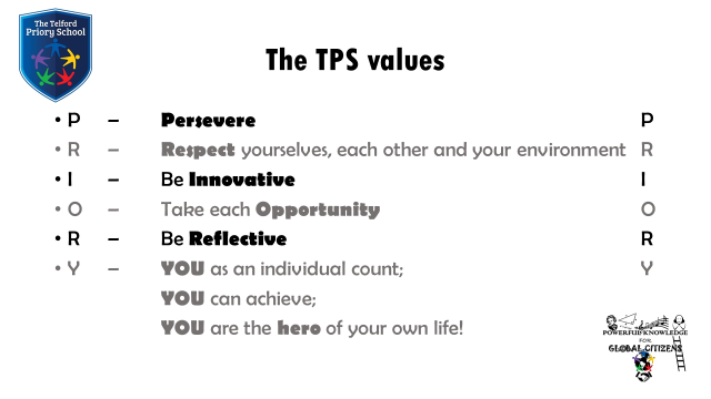 tpsvalues